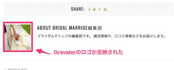 gravator7